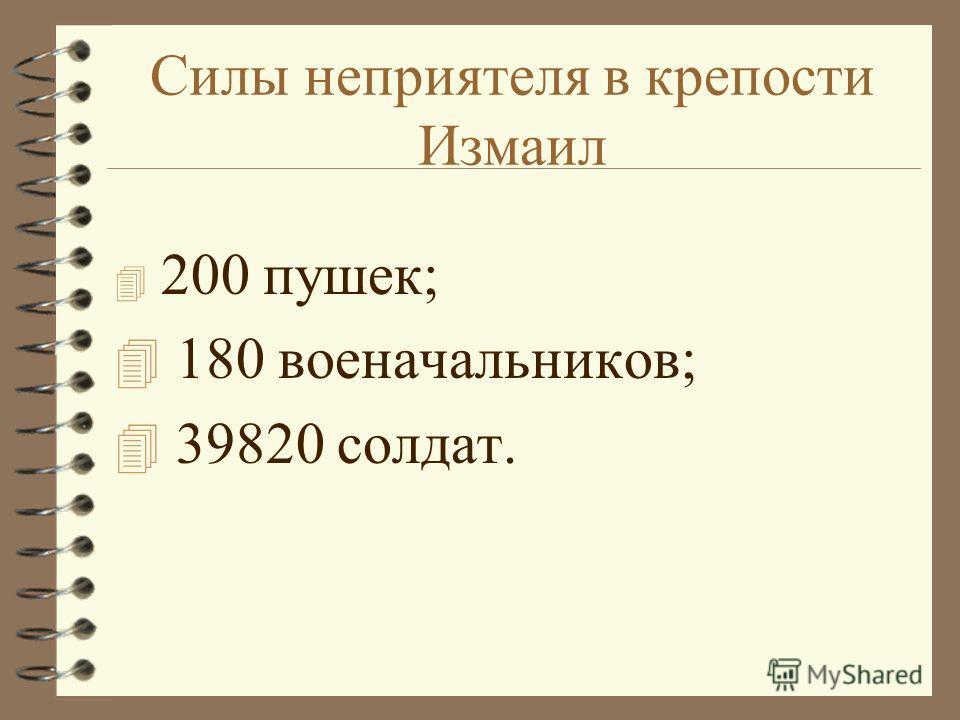 Силы неприятеля в крепости Измаил 4 200 пушек; 4 180 военачальников; 4 39820 солдат.