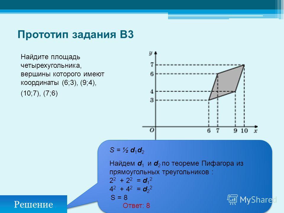 Прототип задания B3 Найдите площадь четырехугольника, вершины которого имеют координаты (6;3), (9;4), (10;7), (7;6) S = ½ d 1 d 2 Найдем d 1 и d 2 по теореме Пифагора из прямоугольных треугольников : 2 2 + 2 2 = d 1 2 4 2 + 4 2 = d 2 2 S = 8 Решение