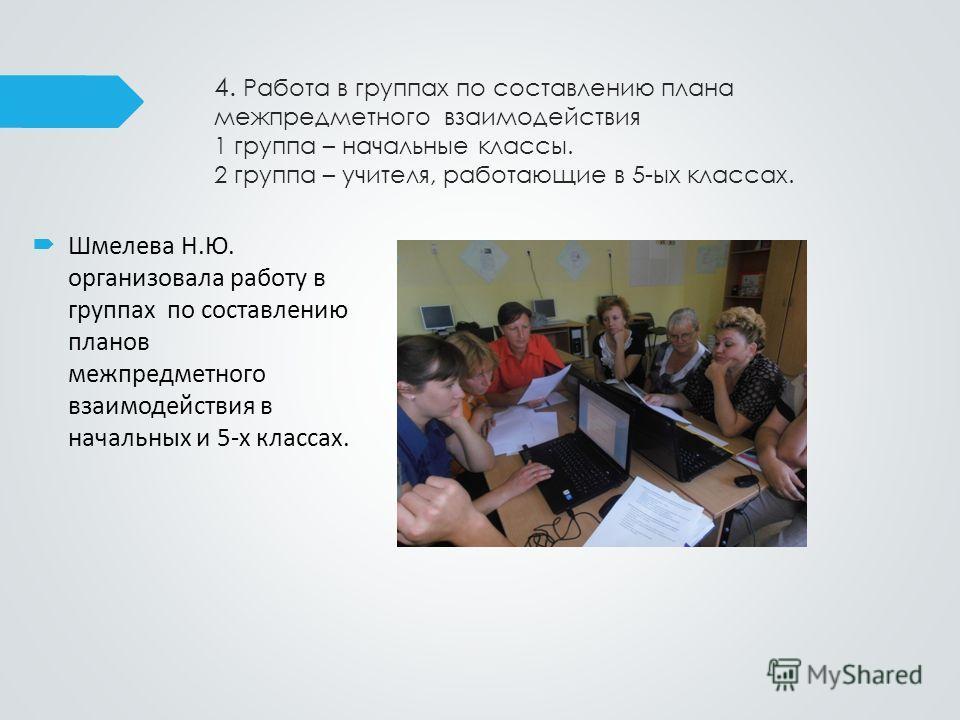 4. Работа в группах по составлению плана межпредметного взаимодействия 1 группа – начальные классы. 2 группа – учителя, работающие в 5-ых классах. Шмелева Н.Ю. организовала работу в группах по составлению планов межпредметного взаимодействия в началь