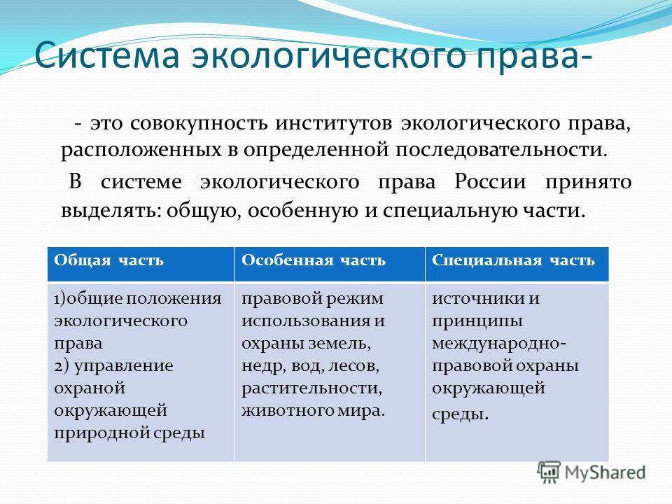 Система экологического права- - это совокупность институтов экологического права, расположенных в определенной последовательности. В системе экологического права России принято выделять: общую, особенную и специальную части. Общая частьОсобенная част