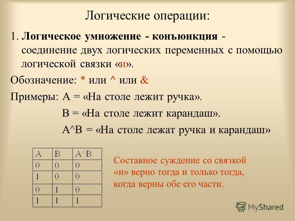 Логические операции: 1. Логическое умножение - конъюнкция - соединение двух логических переменных с помощью логической связки «и». Обозначение: * или ^ или & Примеры: А = «На столе лежит ручка». В = «На столе лежит карандаш». А^В = «На столе лежат ру