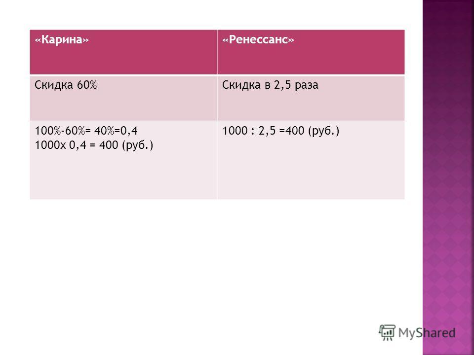 «Карина»«Ренессанс» Скидка 60%Скидка в 2,5 раза 100%-60%= 40%=0,4 1000x 0,4 = 400 (руб.) 1000 : 2,5 =400 (руб.)