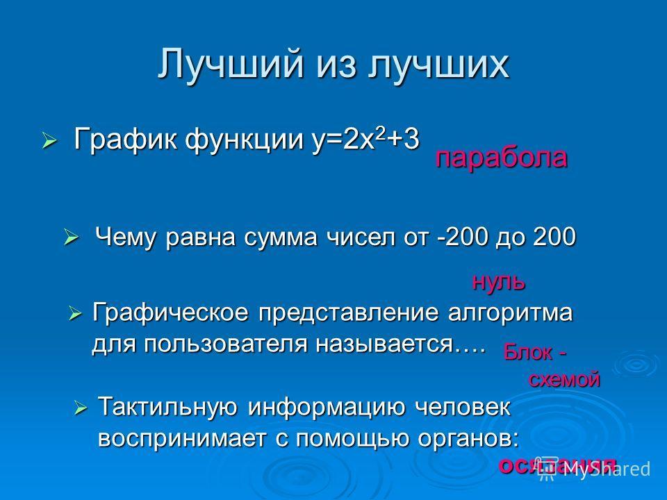 Лучший из лучших График функции y=2x 2 +3 График функции y=2x 2 +3 парабола Чему равна сумма чисел от -200 до 200 Чему равна сумма чисел от -200 до 200 нуль Графическое представление алгоритма для пользователя называется…. Графическое представление а