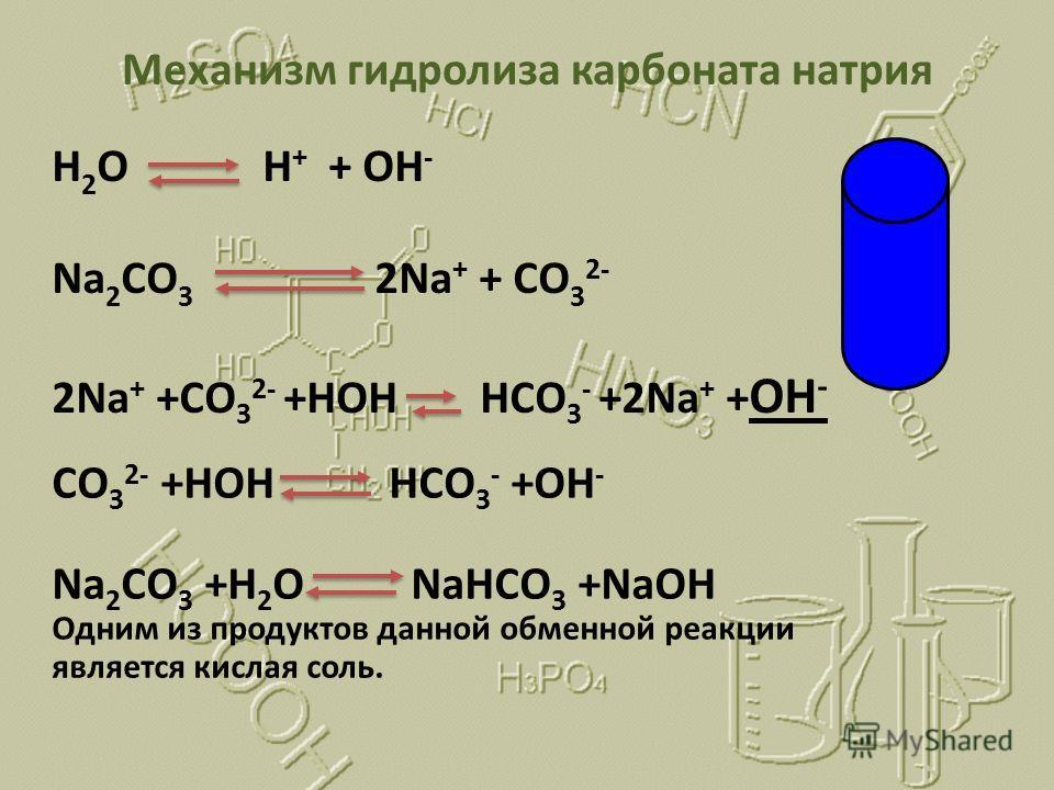 Механизм гидролиза карбоната натрия H 2 O H + + OH - Na 2 CO 3 2Na + + CO 3 2- 2Na + +CO 3 2- +HOH HCO 3 - +2Na + + OH - CO 3 2- +HOH HCO 3 - +OH - Na 2 CO 3 +H 2 O NaHCO 3 +NaOH Одним из продуктов данной обменной реакции является кислая соль.