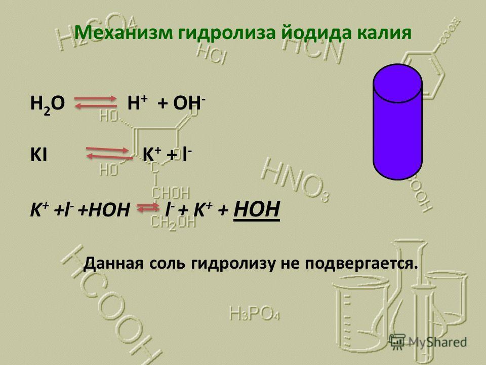 Механизм гидролиза йодида калия H 2 O H + + OH - KI K + + l - K + +l - +HOH l - + K + + HOH Данная соль гидролизу не подвергается.