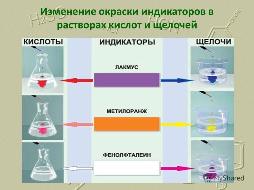 Изменение окраски индикаторов в растворах кислот и щелочей