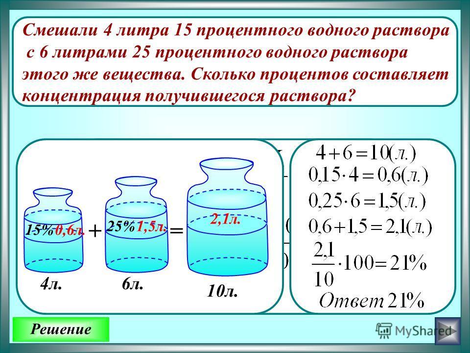 Смешали 4 литра 15 процентного водного раствора с 6 литрами 25 процентного водного раствора этого же вещества. Сколько процентов составляет концентрация получившегося раствора? Решение Ответ: 4 л. += 6л.4л. 15% 25% 0,6л. 1,5л. 2,1л. 10л.