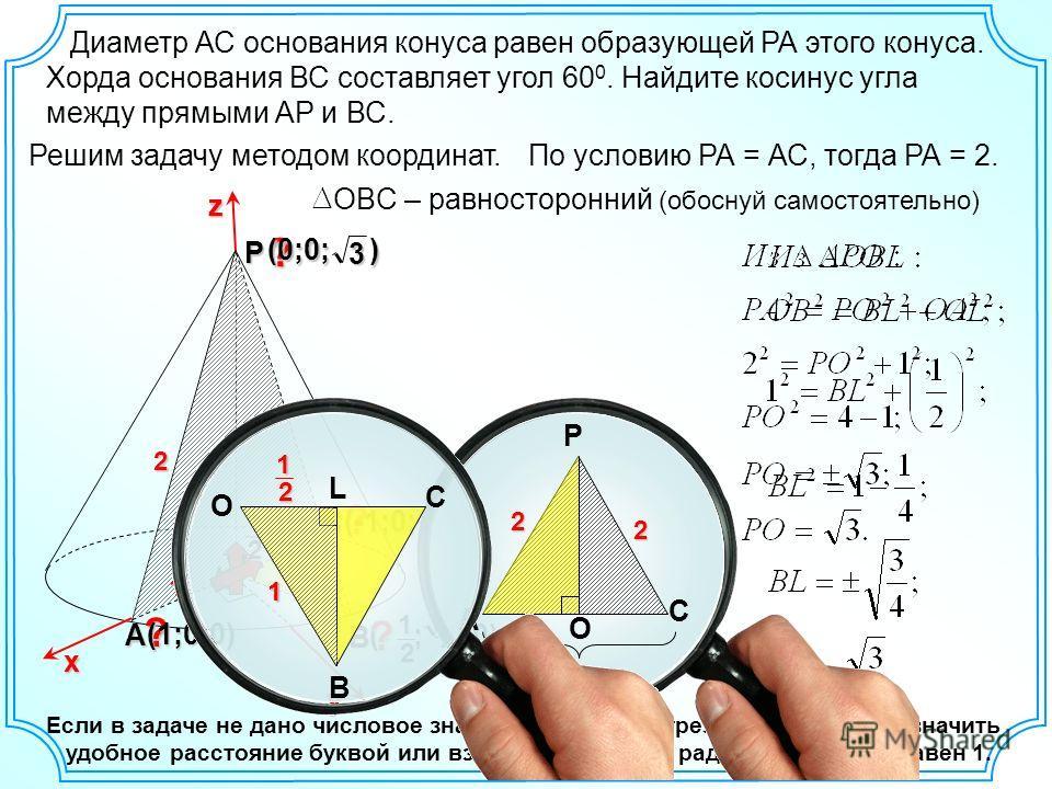12 (- ; ; 0) 3 2 z Решим задачу методом координат. Р В A По условию РА = АС, тогда РА = 2. 2 Если в задаче не дано числовое значение никакого отрезка, то можно обозначить удобное расстояние буквой или взять за «1». Пусть радиус основания равен 1. х y