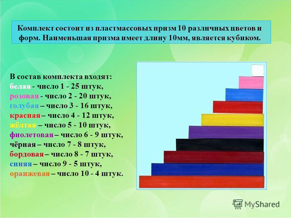 Комплект состоит из пластмассовых призм 10 различных цветов и форм. Наименьшая призма имеет длину 10мм, является кубиком. В состав комплекта входят: белая белая - число 1 - 25 штук, розовая розовая - число 2 - 20 штук, голубая голубая – число 3 - 16
