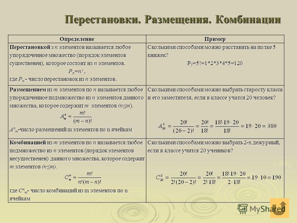 Произведение всех последовательных натуральных чисел от 1 до n обозначается n! Читаем:n! n (эн) - факториалЧитаем:n! n! = 1 · 2 · 3 ·... · n