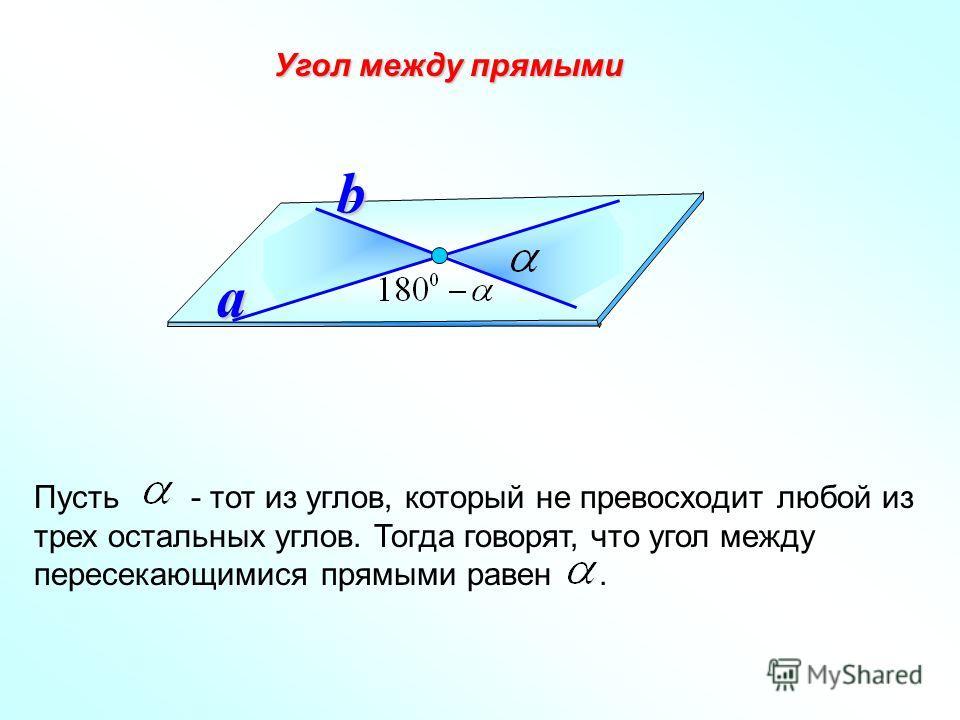 Угол между прямыми a b Пусть - тот из углов, который не превосходит любой из трех остальных углов. Тогда говорят, что угол между пересекающимися прямыми равен.