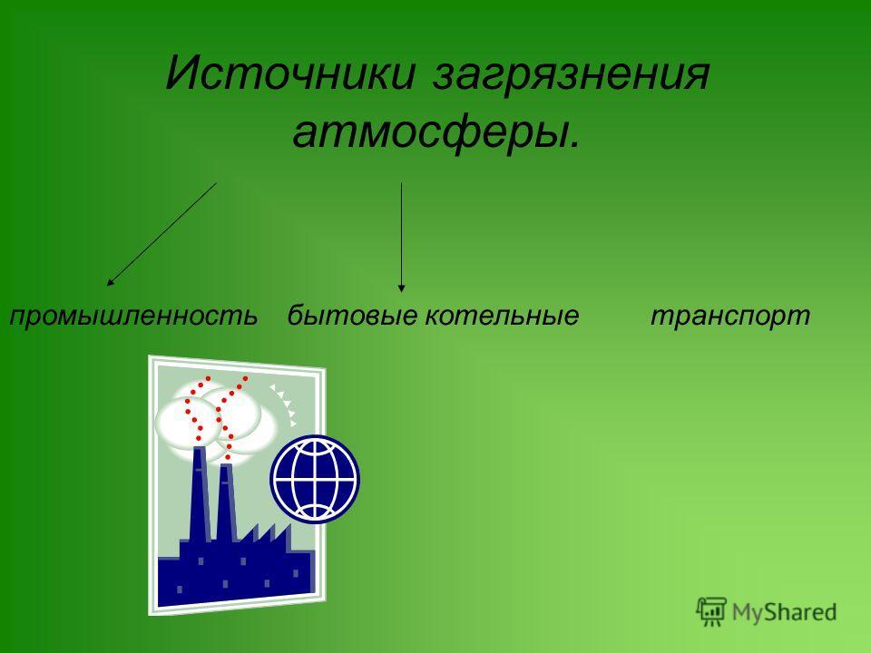 Источники загрязнения атмосферы. промышленностьбытовые котельныетранспорт