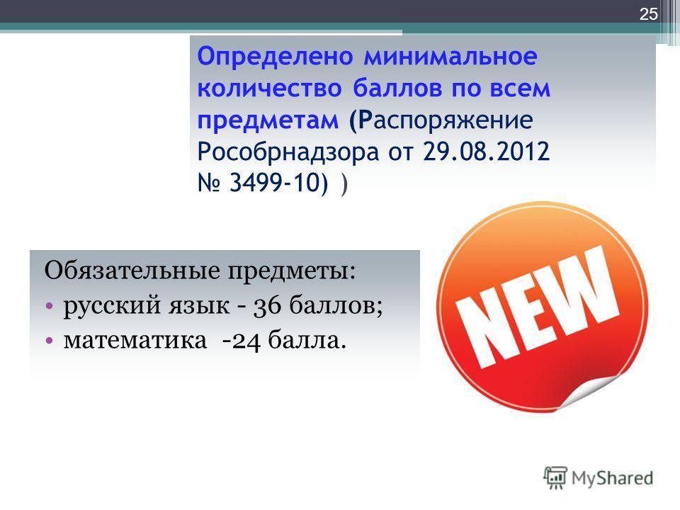 Определено минимальное количество баллов по всем предметам (Распоряжение Рособрнадзора от 29.08.2012 3499-10) ) Обязательные предметы: русский язык - 36 баллов; математика -24 балла. 25