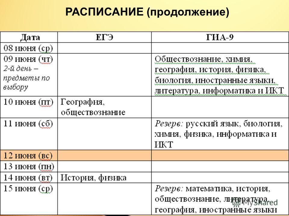 29.11.2013 РАСПИСАНИЕ (продолжение)