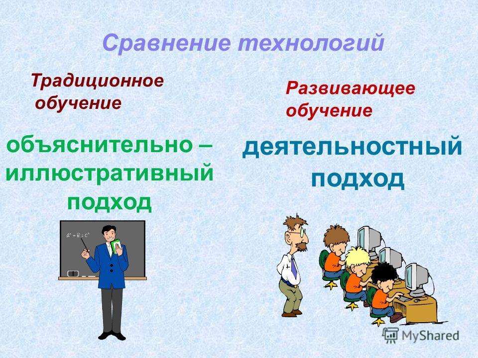 Сравнение технологий Традиционное обучение Развивающее обучение объяснительно – иллюстративный подход деятельностный подход