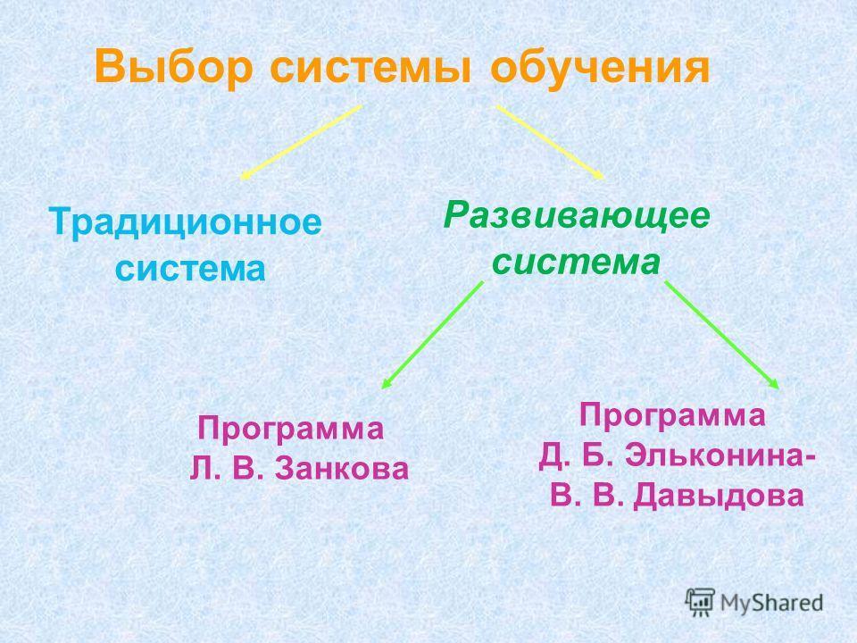 Выбор системы обучения Традиционное система Развивающее система Программа Л. В. Занкова Программа Д. Б. Эльконина- В. В. Давыдова