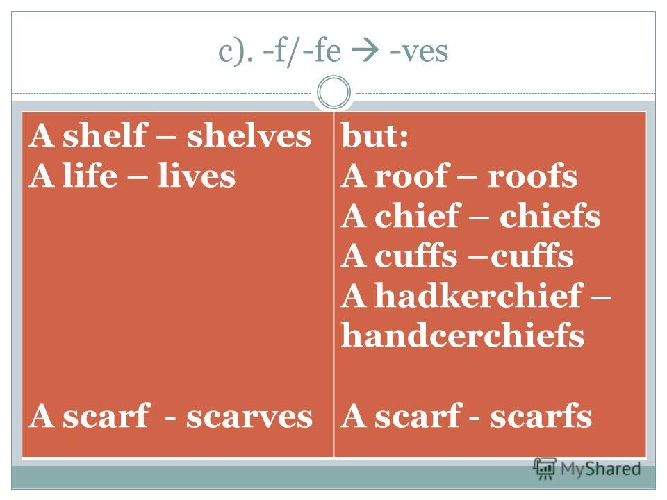 c). -f/-fe -ves A shelf – shelves A life – lives A scarf - scarves but: A roof – roofs A chief – chiefs A cuffs –cuffs A hadkerchief – handcerchiefs A scarf - scarfs
