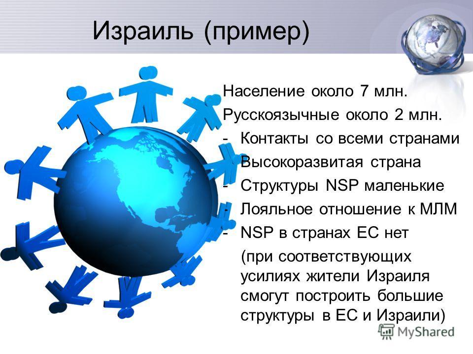 Израиль (пример) Население около 7 млн. Русскоязычные около 2 млн. -Контакты со всеми странами -Высокоразвитая страна -Структуры NSP маленькие -Лояльное отношение к МЛМ -NSP в странах ЕС нет (при соответствующих усилиях жители Израиля смогут построит