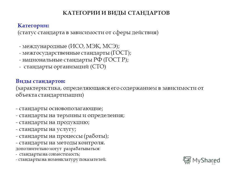 21 КАТЕГОРИИ И ВИДЫ СТАНДАРТОВ Категории: (статус стандарта в зависимости от сферы действия) - международные (ИСО, МЭК, МСЭ); - межгосударственные стандарты (ГОСТ); - национальные стандарты РФ (ГОСТ Р); - стандарты организаций (СТО) Виды стандартов: