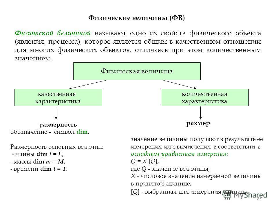 27 Физические величины (ФВ) Физической величиной называют одно из свойств физического объекта (явления, процесса), которое является общим в качественном отношении для многих физических объектов, отличаясь при этом количественным значением. Физическая