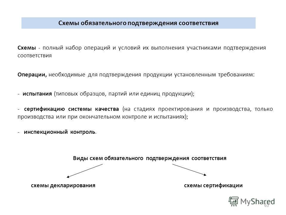 63 Схемы обязательного подтверждения соответствия Схемы - полный набор операций и условий их выполнения участниками подтверждения соответствия Операции, необходимые для подтверждения продукции установленным требованиям: - испытания (типовых образцов,