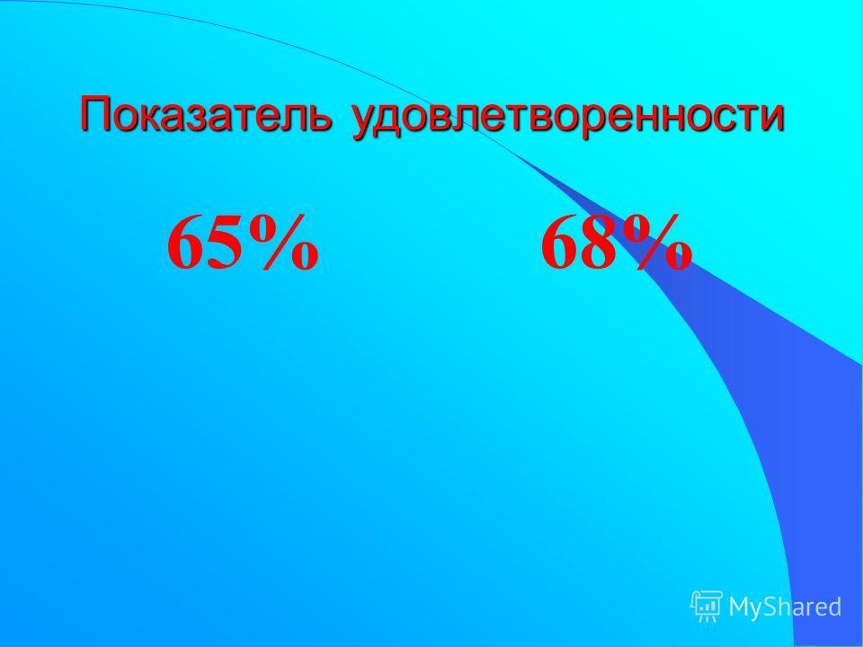 Показатель удовлетворенности 65%68%