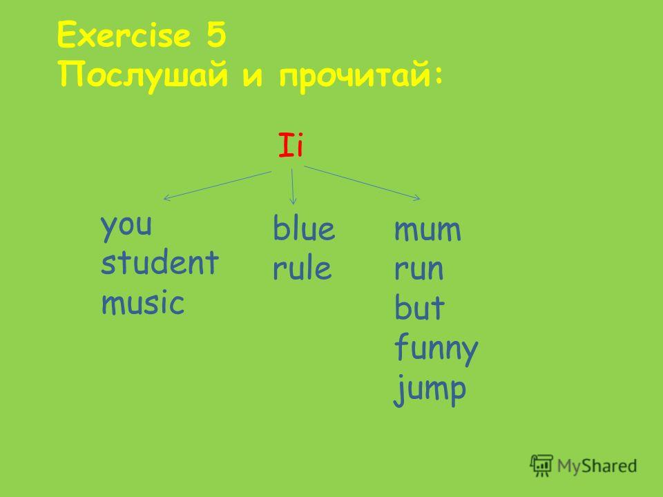 Exercise 5 Послушай и прочитай: Ii you student music blue rule mum run but funny jump