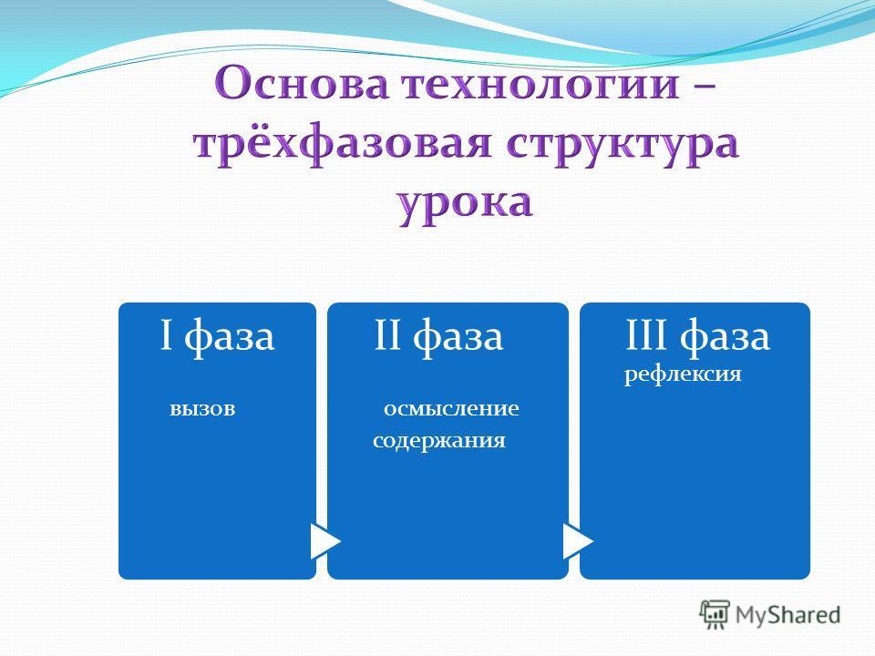 I фаза вызов II фаза осмысление содержания III фаза рефлексия