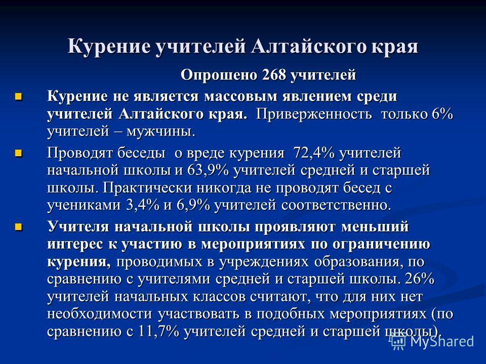 Курение учителей Алтайского края Опрошено 268 учителей Опрошено 268 учителей Курение не является массовым явлением среди учителей Алтайского края. Приверженность только 6% учителей – мужчины. Курение не является массовым явлением среди учителей Алтай