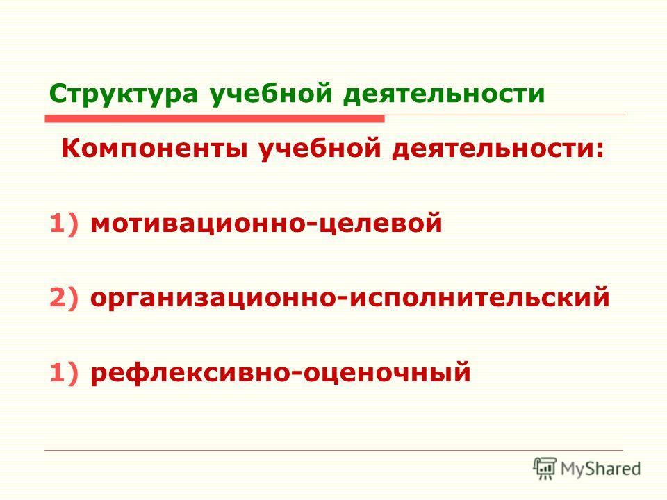Структура учебной деятельности Компоненты учебной деятельности: 1)мотивационно-целевой 2)организационно-исполнительский 1)рефлексивно-оценочный