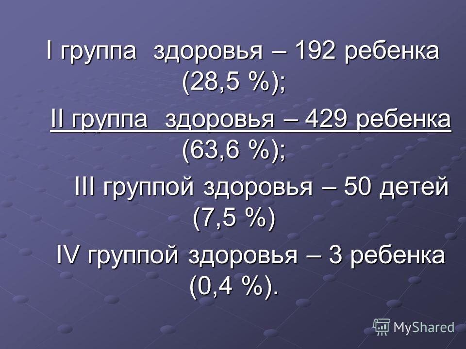I группа здоровья – 192 ребенка (28,5 %); I группа здоровья – 192 ребенка (28,5 %); II группа здоровья – 429 ребенка (63,6 %); II группа здоровья – 429 ребенка (63,6 %); III группой здоровья – 50 детей (7,5 %) III группой здоровья – 50 детей (7,5 %)