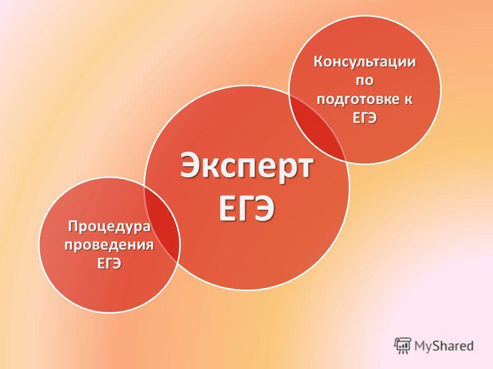 Эксперт ЕГЭ Консультации по подготовке к ЕГЭ Процедура проведения ЕГЭ