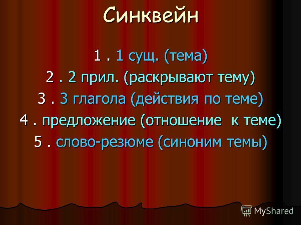 Синквейн 1. 1 сущ. (тема) 2. 2 прил. (раскрывают тему) 3. 3 глагола (действия по теме) 4. предложение (отношение к теме) 5. слово-резюме (синоним темы)