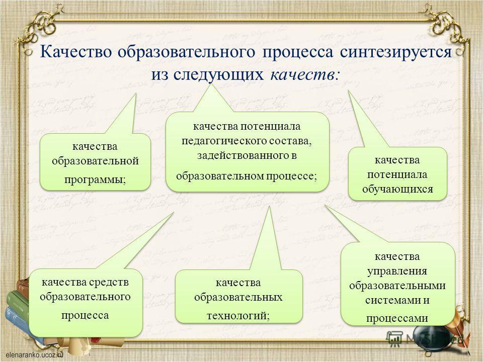 Качество образовательного процесса синтезируется из следующих качеств: качества образовательной программы; качества потенциала педагогического состава, задействованного в образовательном процессе; качества потенциала обучающихся качества средств обра