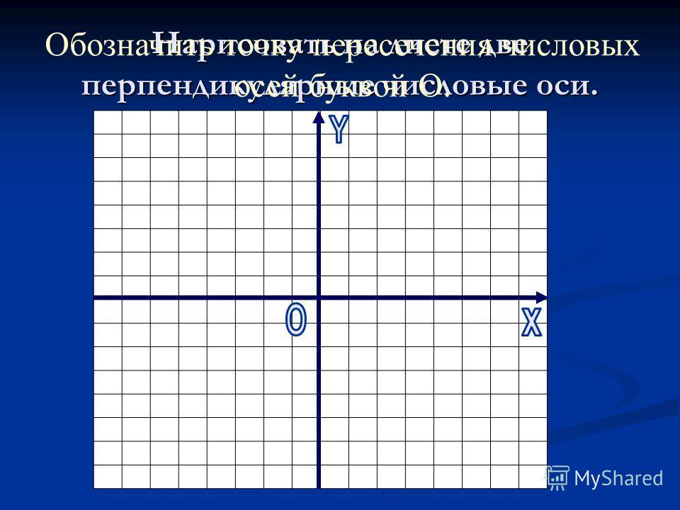 Нарисовать на листе две перпендикулярные числовые оси. Обозначить точку пересечения числовых осей буквой О.