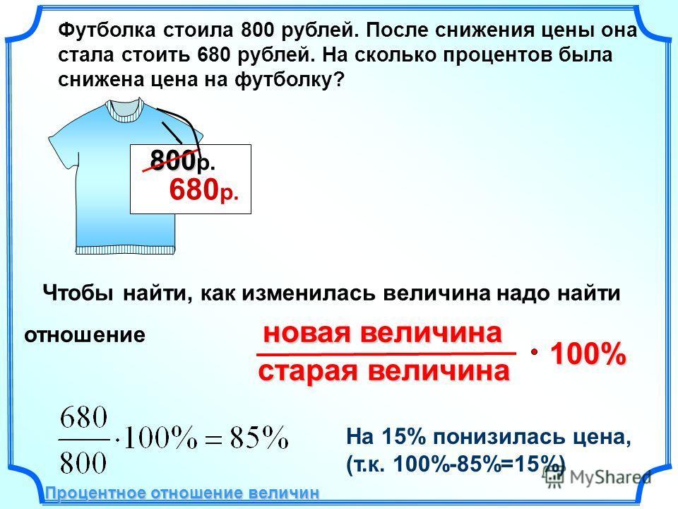 Футболка стоила 800 рублей. После снижения цены она стала стоить 680 рублей. На сколько процентов была снижена цена на футболку? 800 800 р. 680 р. Чтобы найти, как изменилась величина надо найти новая величина отношение новая величина старая величина