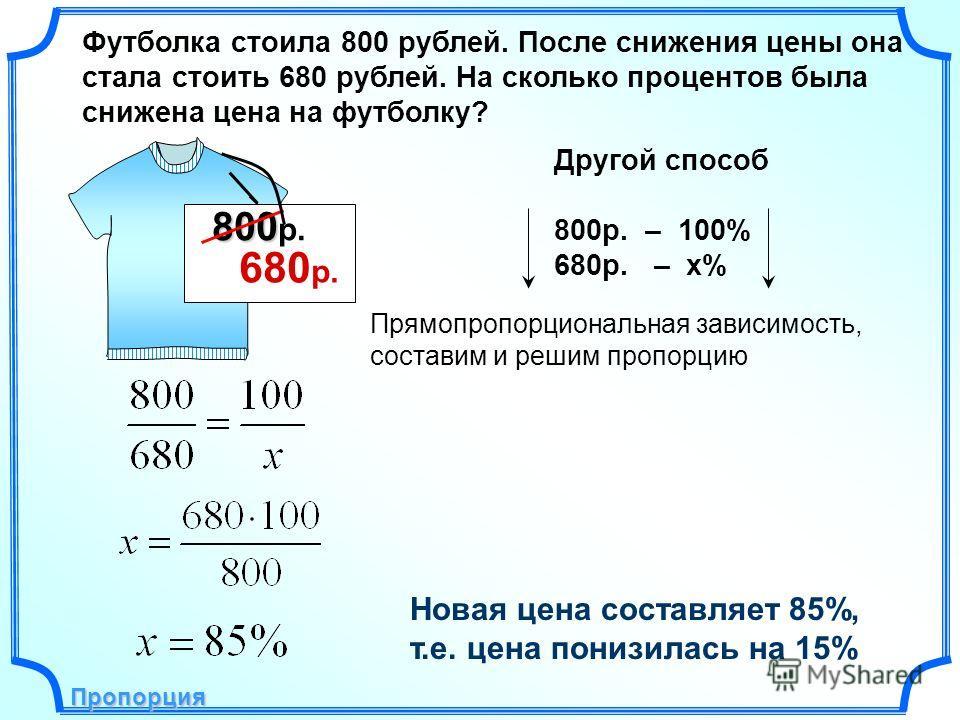 Футболка стоила 800 рублей. После снижения цены она стала стоить 680 рублей. На сколько процентов была снижена цена на футболку? 800 800 р. 680 р. Новая цена составляет 85%, т.е. цена понизилась на 15% Пропорция Пропорция Другой способ 800р. – 100% 6