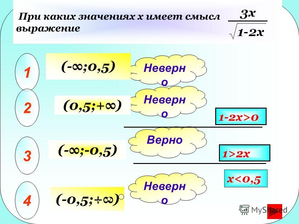 (-0,5;+) (-;0,5) При каких значениях х имеет смысл выражение 1 2 3 4 Неверн о Верно Неверн о (0,5;+) (-;-0,5) 1-2x>0 (-;0,5) 1>2x1>2x x