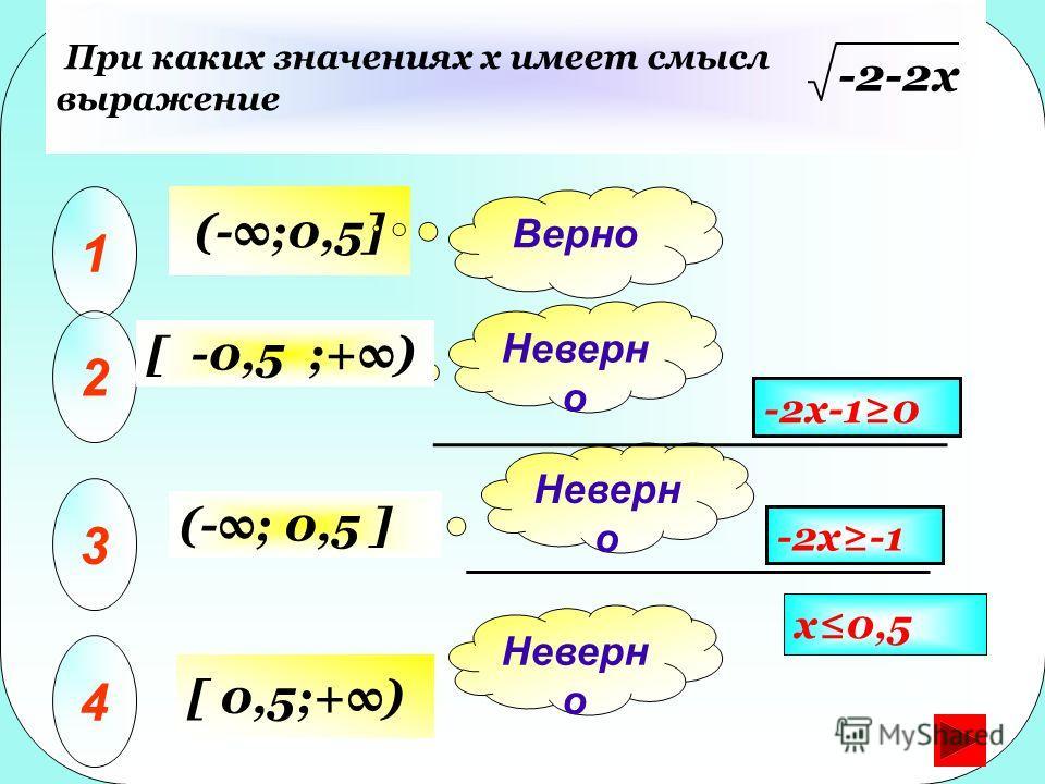 (-;0,5] При каких значениях х имеет смысл выражение 1 2 3 4 Верно Неверн о Неверн о -2x-10 -2x-1 [ -0,5 ;+) (-; 0,5 ] [ 0,5;+) x0,5 -2-2x