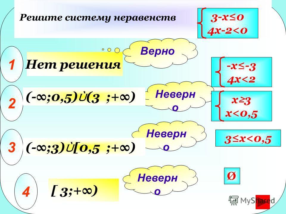 Нет решения Решите систему неравенств 1 2 3 4 Верно Неверн о Неверн о (-;0,5) ù (3 ;+) [ 3;+) 3-x0 4x-2