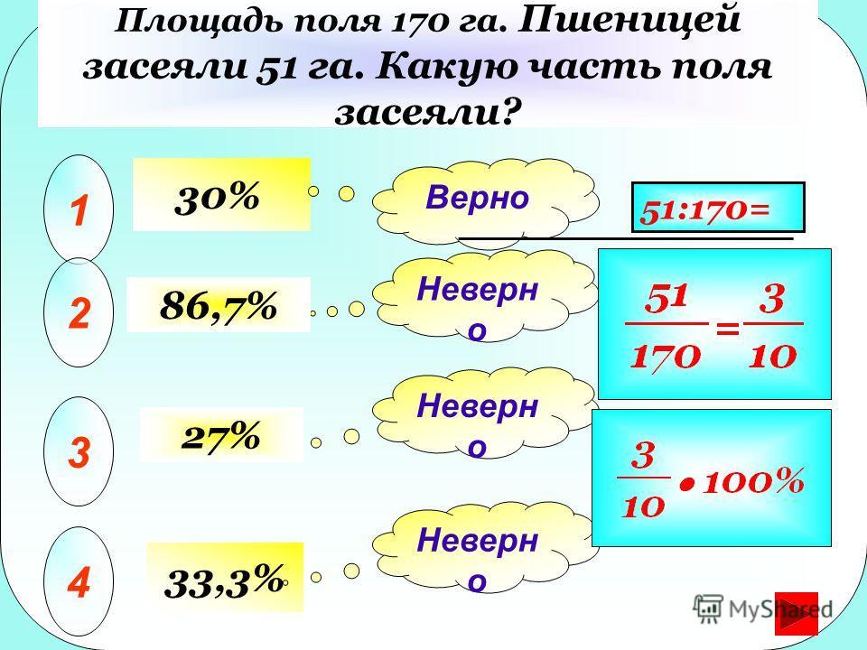 33,3% 30% Площадь поля 170 га. Пшеницей засеяли 51 га. Какую часть поля засеяли? 1 2 3 4 Верно Неверн о 86,7% 27% 51:170= 30%