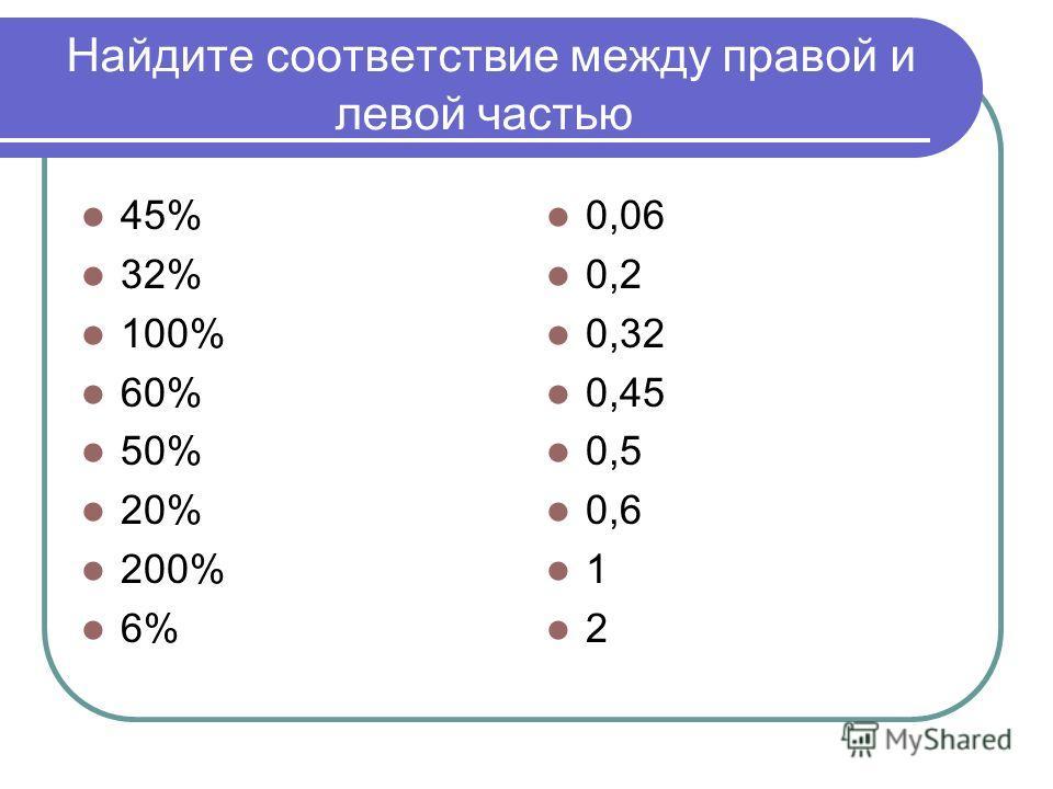 Найдите соответствие между правой и левой частью 45% 32% 100% 60% 50% 20% 200% 6% 0,06 0,2 0,32 0,45 0,5 0,6 1 2