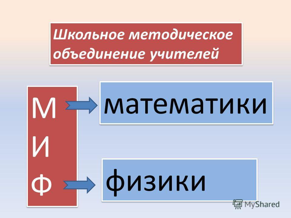 МИФМИФ МИФМИФ Школьное методическое объединение учителей Школьное методическое объединение учителей математики физики