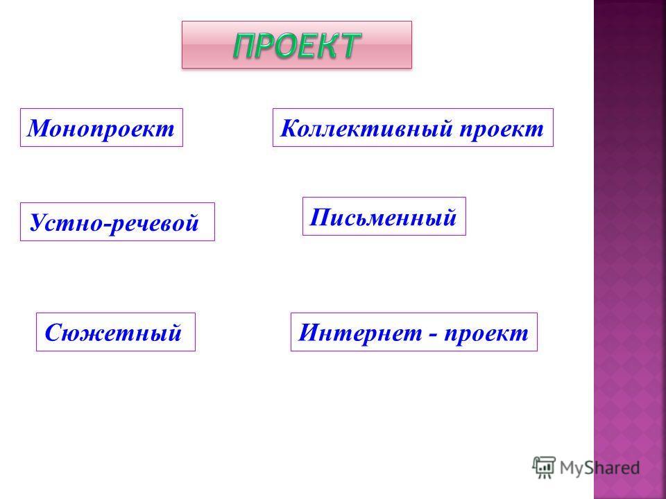 Монопроект Коллективный проект Устно-речевой Письменный СюжетныйИнтернет - проект