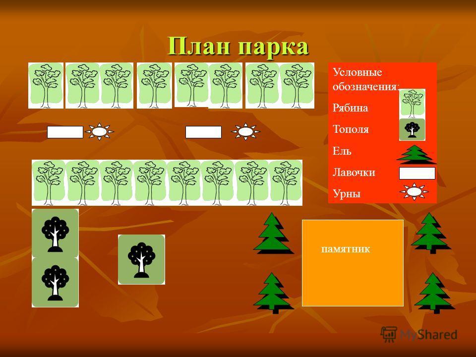 План парка Условные обозначения: Рябина Тополя Ель Лавочки Урны памятник