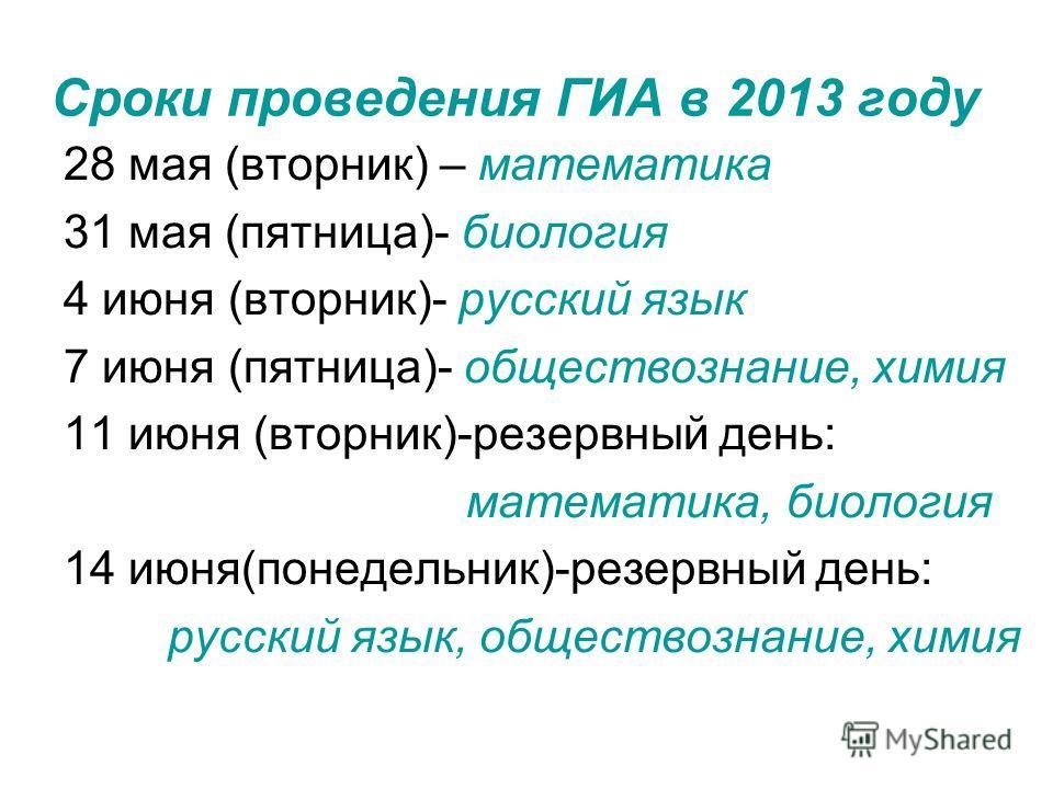 Сроки проведения ГИА в 2013 году 28 мая (вторник) – математика 31 мая (пятница)- биология 4 июня (вторник)- русский язык 7 июня (пятница)- обществознание, химия 11 июня (вторник)-резервный день: математика, биология 14 июня(понедельник)-резервный ден