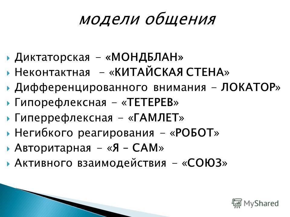 Диктаторская - «МОНДБЛАН» Неконтактная - «КИТАЙСКАЯ СТЕНА» Дифференцированного внимания - ЛОКАТОР» Гипорефлексная - «ТЕТЕРЕВ» Гиперрефлексная - «ГАМЛЕТ» Негибкого реагирования - «РОБОТ» Авторитарная - «Я – САМ» Активного взаимодействия - «СОЮЗ» модел