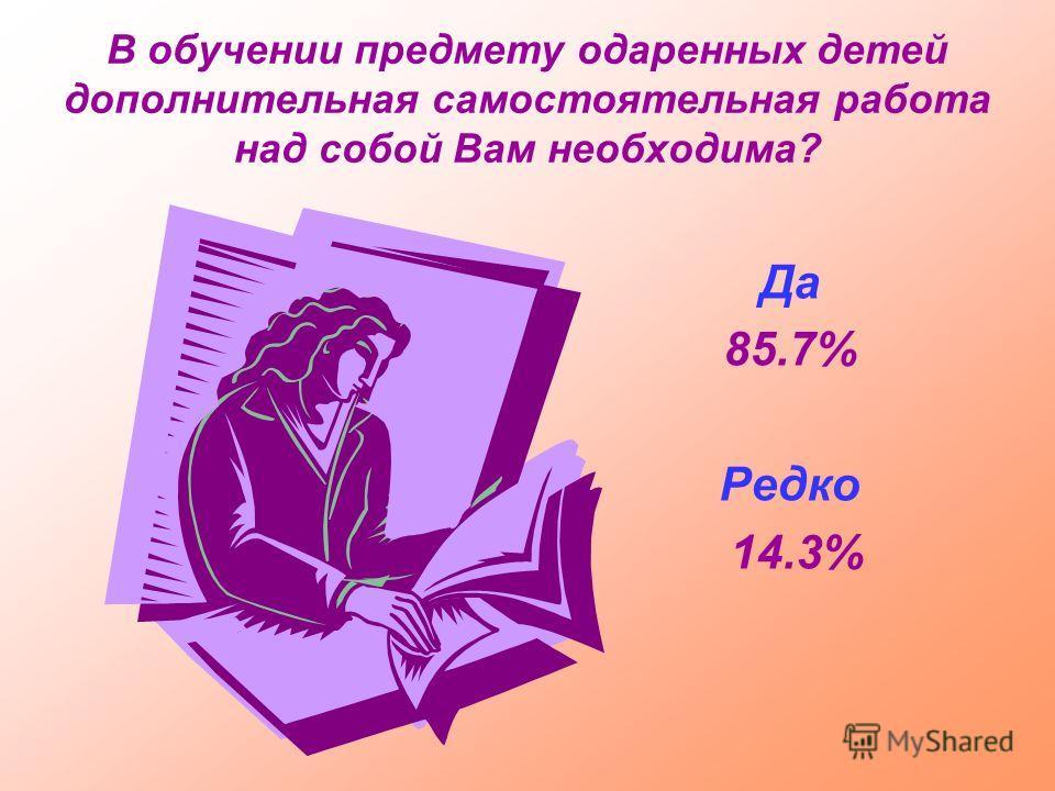 В обучении предмету одаренных детей дополнительная самостоятельная работа над собой Вам необходима? Да 85.7% Редко 14.3%