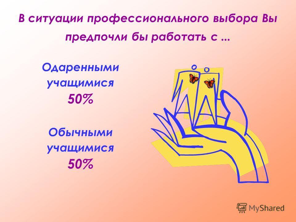 В ситуации профессионального выбора Вы предпочли бы работать с... Одаренными учащимися 50% Обычными учащимися 50%