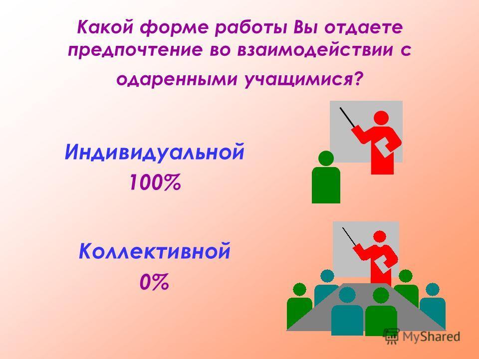 Какой форме работы Вы отдаете предпочтение во взаимодействии с одаренными учащимися? Индивидуальной 100% Коллективной 0%